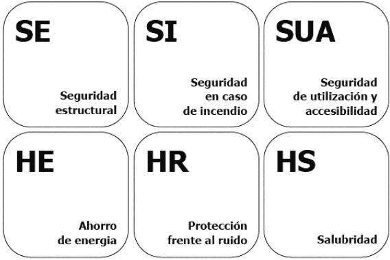 documentos-basicos